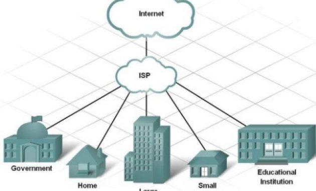 Pengertian ISP dan Contoh + Macamnya di Indonesia