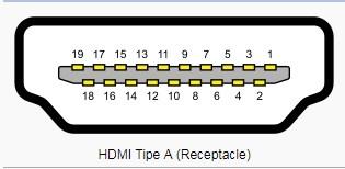pengertian dan fungsi kabel HDMI