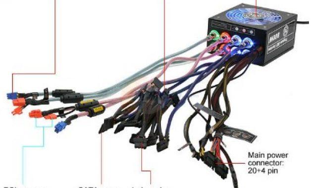 pengertian power supply catu data jenis jenis